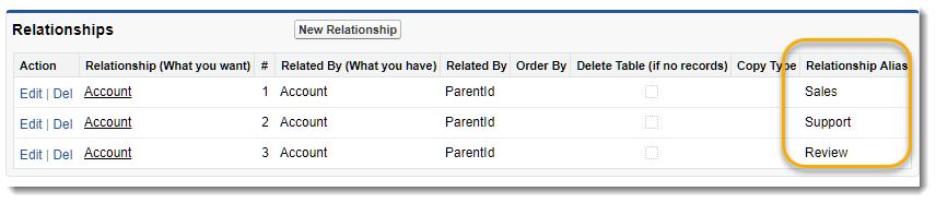 How to alias a relationship